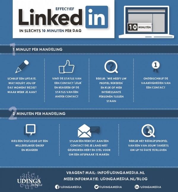 Effectief-LinkedIn-in-slechts-tien-minuten-per-dag